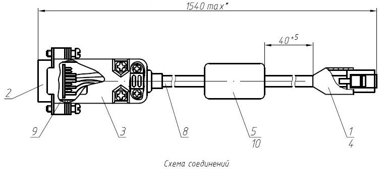 Распиновка кабеля