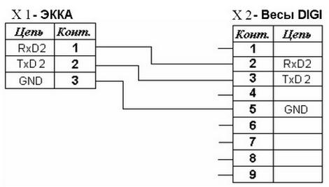 Схема распайки проводов кабеля